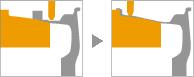 Технология Enkei Rim-Rolled