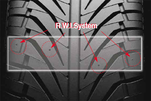 Технология Kumho: Система R.W. I. (Индикаторы уровня износа)