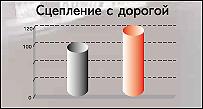 Технология Kumho - Новый кварцсодержащий состав резиновой смеси
