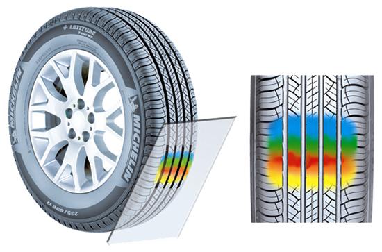 Гибко-жесткая конструкция шины Michelin Latitude Tour HP создает равномерное давление шины на дорогу в каждой точке пятна контакта.