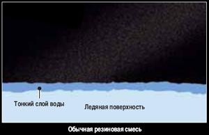 Микроаквапланирование на льду