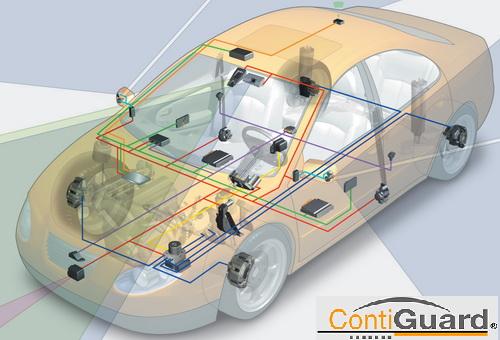 Conti представляет систему ContiGuard, позволяющую избежать наезда сзади