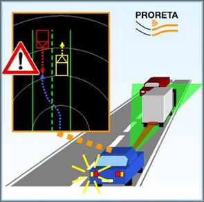 Continental работает совместно с Технологическим университетом г. Дармштадта над проектом под названием Proreta