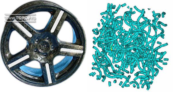 Колесные диски из пластмассы