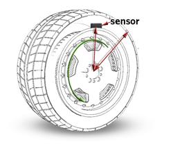 схема расположениея датчика TMPS