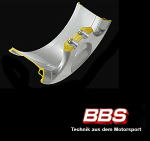 BBS Air Inside Technology