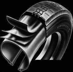 Конструкция радиальной шины.         /ПРЕЙТИ К СТАТЬЕ КОНСТРУКЦИЯ ШИНЫ/
