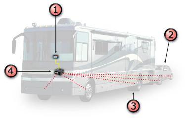 SmarTire поставляет системы по контролю давления в шинах для Optima Bus Corp